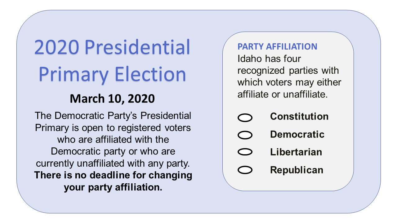 changing party affiliation